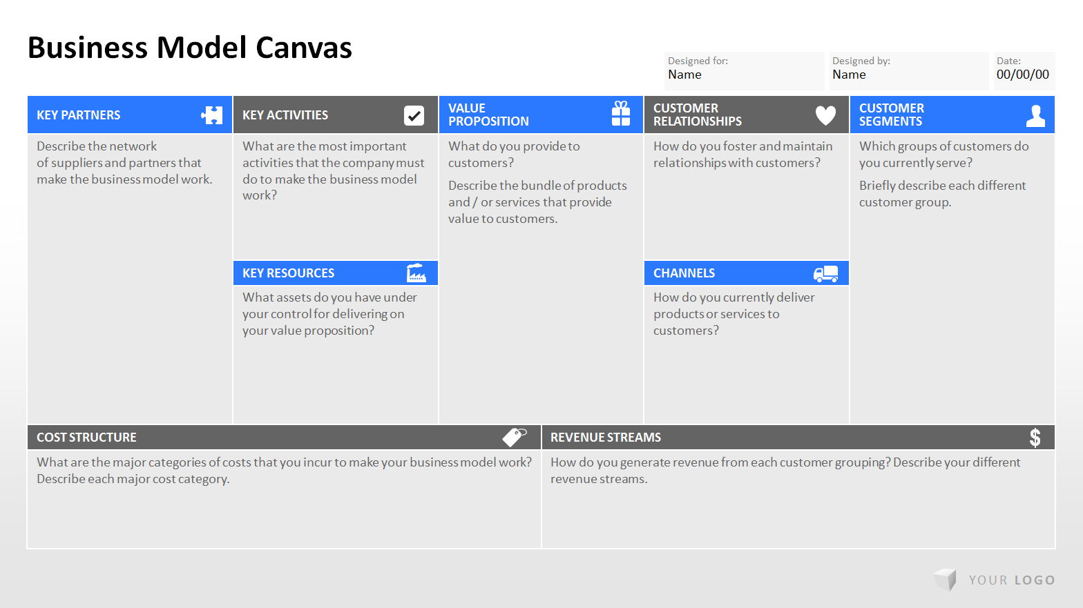 business model canvas slide powerpoint