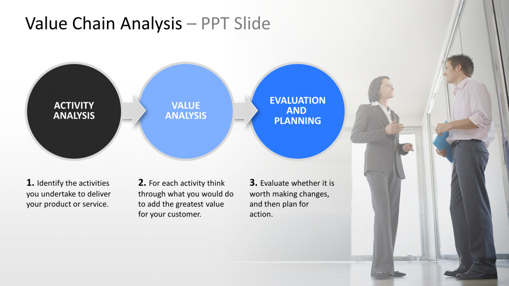Value Chain Analysis PPT