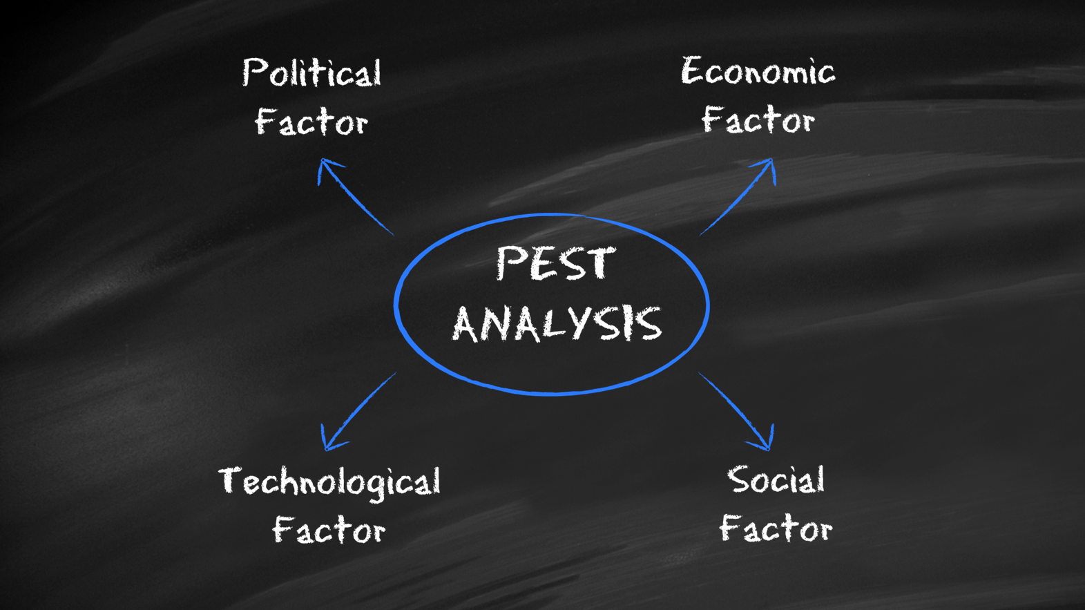 the pest analysis Pestle analysis definition pestle is an abbreviated form for political, economic, social, technological, legal and environmental pestle is employed and used in the construction industry and its objective is to find out how the external environment affects the industry.