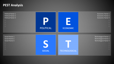 PEST Analysis PowerPoint