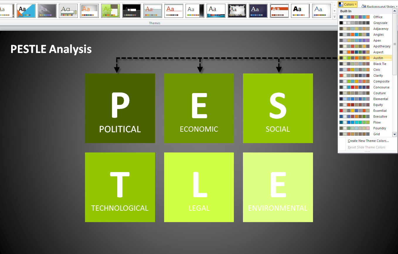 the pest analysis for powerpoint