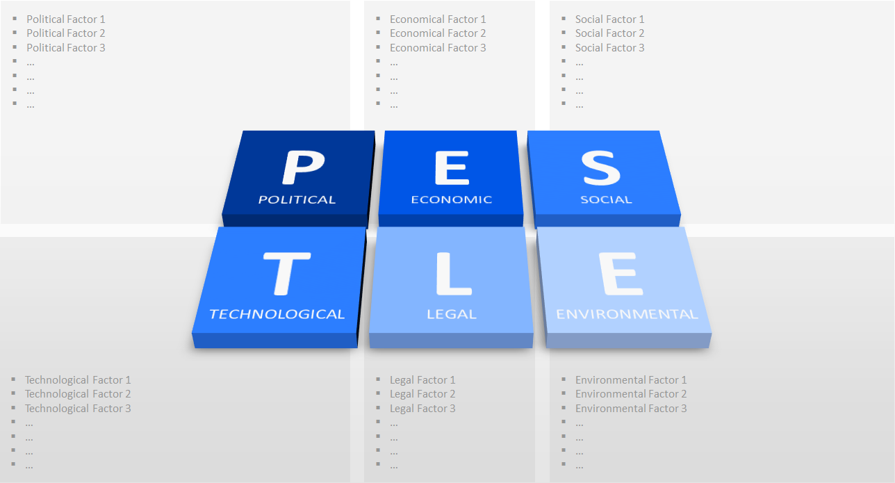 PEST Analysis  Pest Analysis Template Word