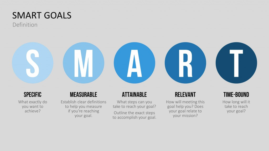 Use smart goal templates to define business goals presentationload slide2 wajeb