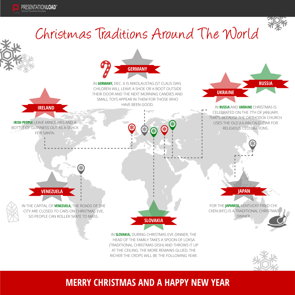 Infografik Christmas traditions worldwide_EN
