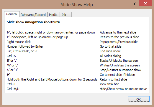 Keyboard shortcuts for microsoft powerpoint.