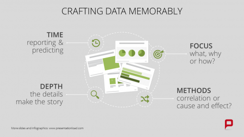 Crafting Data Memorably.tiny