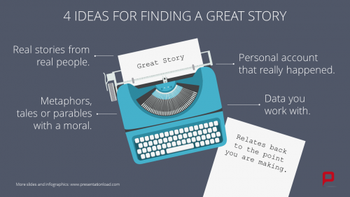 INFOGRAPHICS_4 Ideas for Finding a Great Story_small