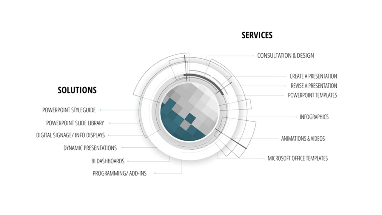 mini.solutions_services