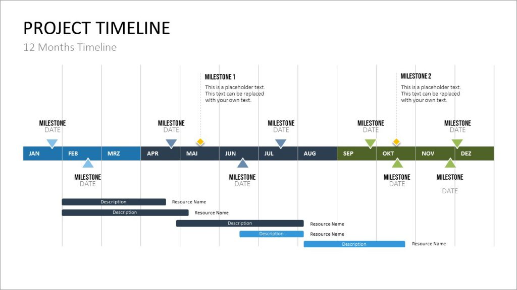 display processes as a timeline